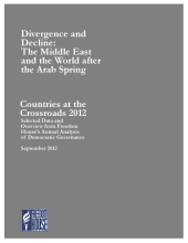 'Countries at the Crossroads 2012'